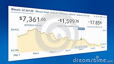 coppie di trading btc segreto del commercio di bitcoin