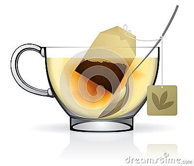 Tea bag in the cup