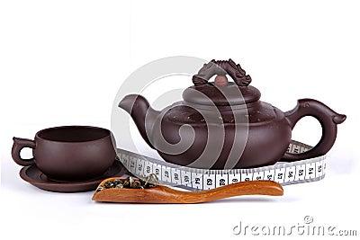 Tea, cup, teapot and meter