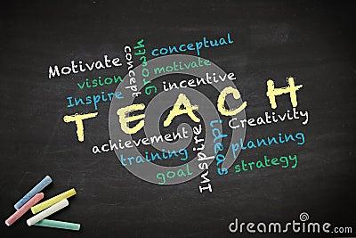 Teach concept written on blackboard
