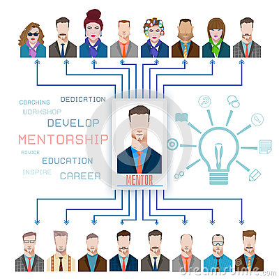 student teacher and mentor relationship business