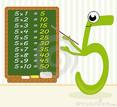 Teaching multiplication - number 5