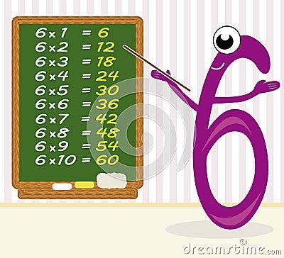 Teaching multiplication - number 6