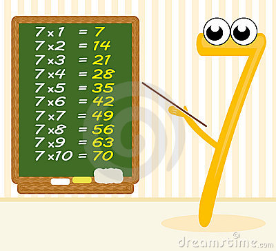 Teaching multiplication - number 7