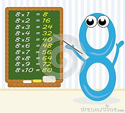 Teaching multiplication - number 8
