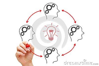 Teamwork Builds Big Idea