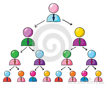 Teamworktillväxt