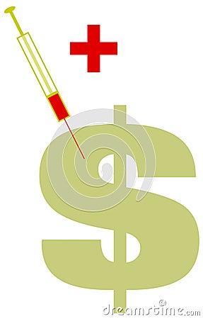 Tecken för grön injektion för dollar sjukt