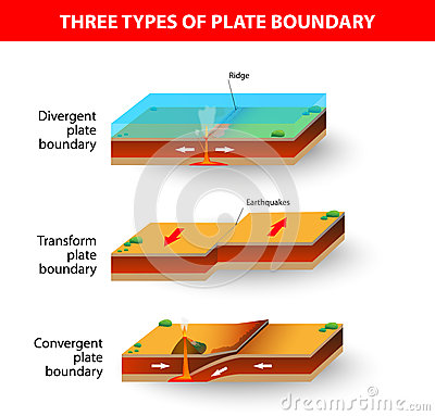 Free Tectonic Plate Boundaries Royalty Free Stock Image - 31036716