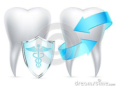 Teeth protection.