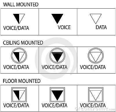 Telecommunication outlet symbols