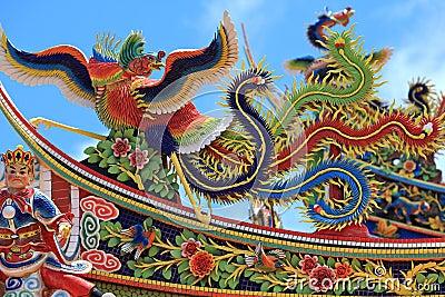 temple roof. Taipei