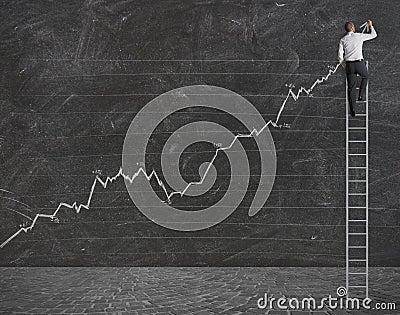 Tendance statistique positive
