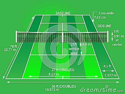 Tennis court green royalty free stock photos image 37038018 for Dimension filet de tennis