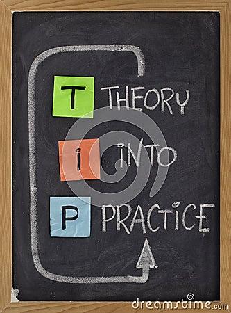 Teoría en la práctica - siglas del TIP