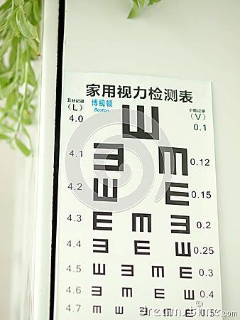Test up eyes