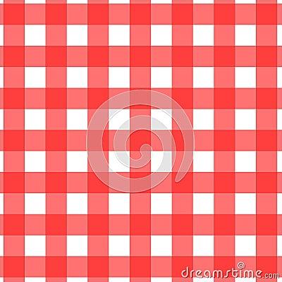 Teste padrão do Tablecloth do piquenique