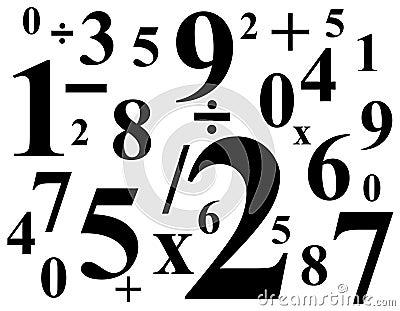 Teste padrão dos números