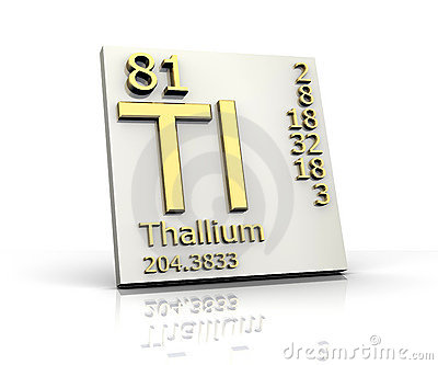 Thallium form Periodic Table of Elements