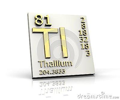 Thallium form Periodic Table of Elements