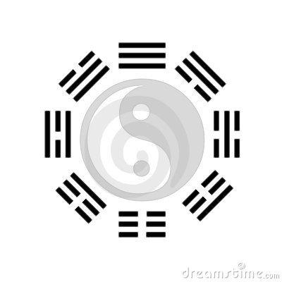 Free The Eight Trigrams Royalty Free Stock Image - 2490786