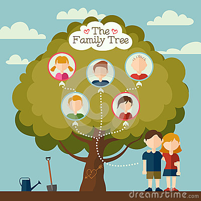 Free The Family Tree Royalty Free Stock Photography - 41398507