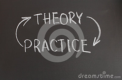 contextualising theory in practice essay Essay writing guide professional practice modules atila mustafa pgce professional practice modules contextualising theory in practice.