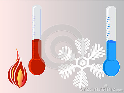 Thermometer hot vs cold