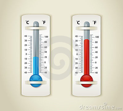 Thermometer plate