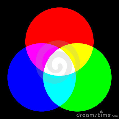 Three Color Wheel
