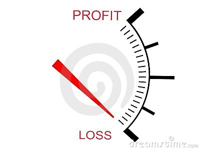 Three dimensional business loss  gauge