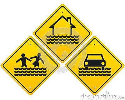 Three flood warning sign