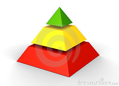 Pyramid shape objects