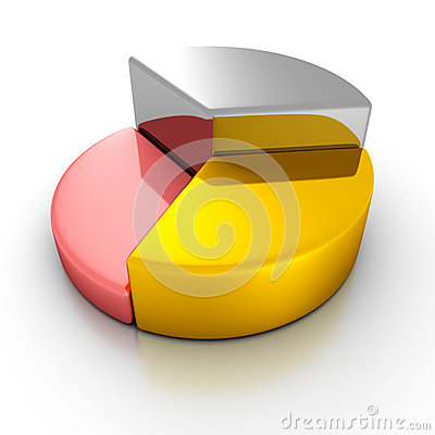 Three parts business pie graph on white background