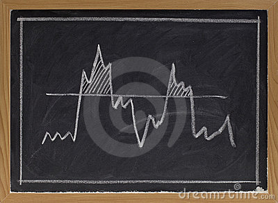 Threshold concept on blackboard