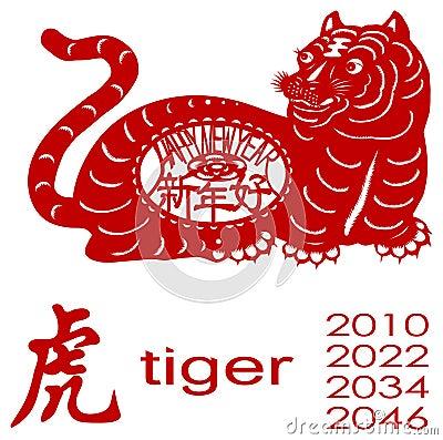 Tiger year