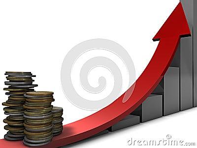 Tillväxtpengar