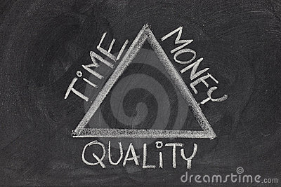 Time, money, quality balance