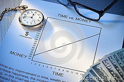 Time Money Work Balance