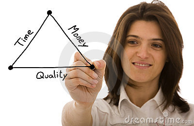 Time, Quality and money balance
