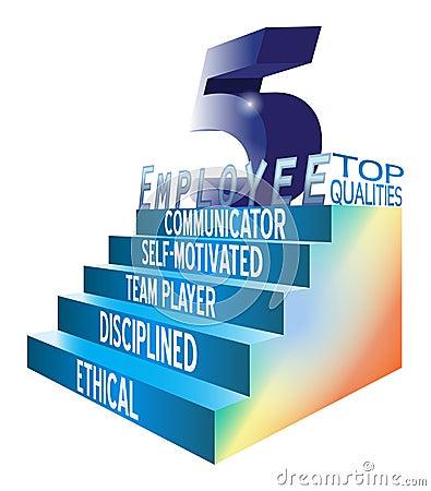 positive qualities of an employee