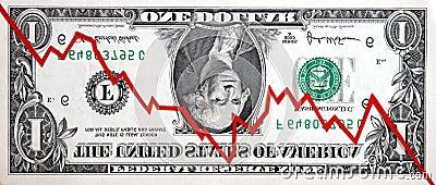 Topsy-turvy Stock Market