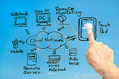 Touch pad connect cloud network (Black)