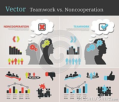 Trabajo en equipo del vector contra la falta de cooperación