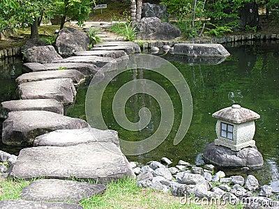 Trajeto do zen de Japão