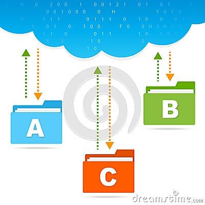 Transfer files cloud presentation