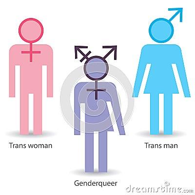 Transgender icons