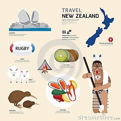 Free Travel Concept New Zealand Landmark Flat Icons Design .Vector Royalty Free Stock Image - 44970116