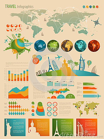 Free Travel Infographic Set With Charts Stock Photos - 26015143