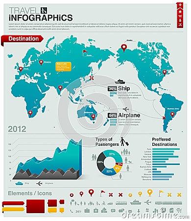 Travel infographics - charts, symbols, elements